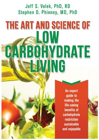 low carb living Healthy Household: Fat Loss on the Cheap: Part II
