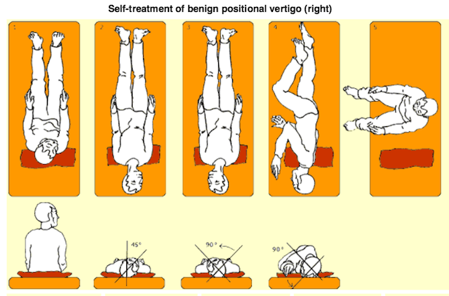 self-treatment-BPV